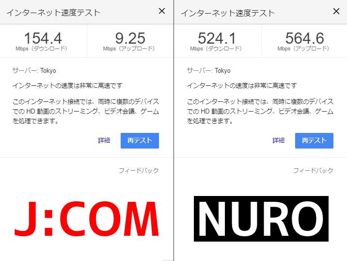 jcomNUROネット速度比較